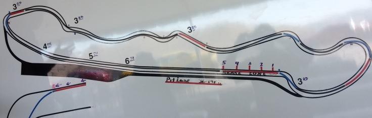 track outline