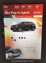 2019 Kia Niro Plug-In Hybrid info